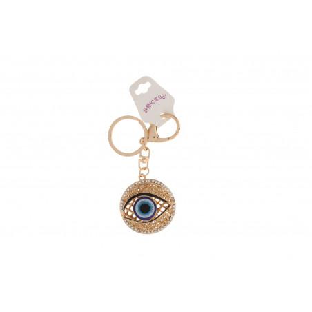 Kulcstartó szem